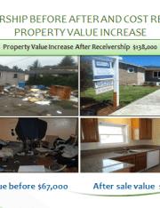 Reversing Zombie Foreclosures
